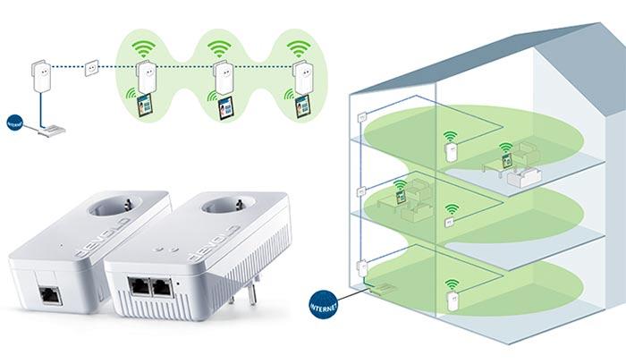 plc-wifi