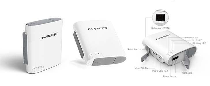 RAV-Power-Router